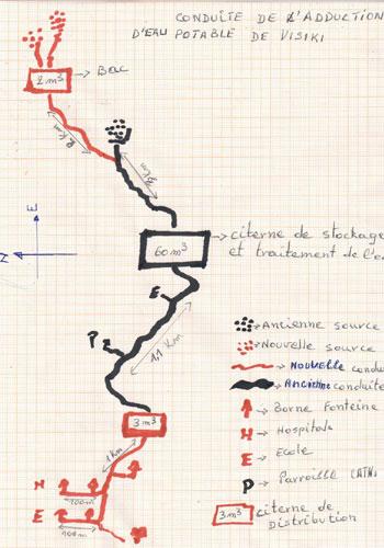 Plan sommaire du réseau d'adduction d'eau de Visiki au Nord Kivu, RD du Congo